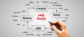 best webdesign company vadodara